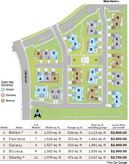 patio homes map